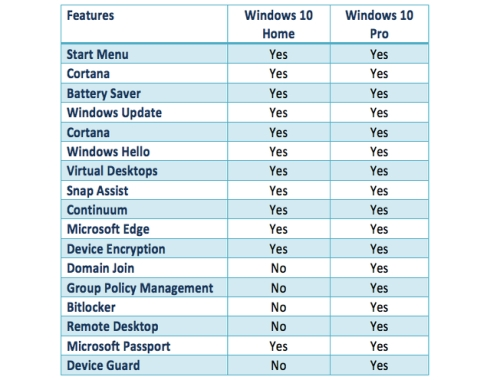 windows_10_pro_vs_windows_10_home_official